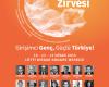 GTZ 2015 Çözüm Ortağı Liseli Girişimciler Kulübü !